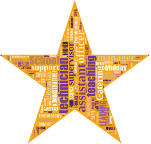 Word cloud - teaching assistants, technicians, school support, catering, office
